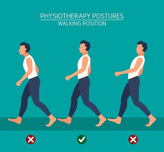 walking to lose weight plan